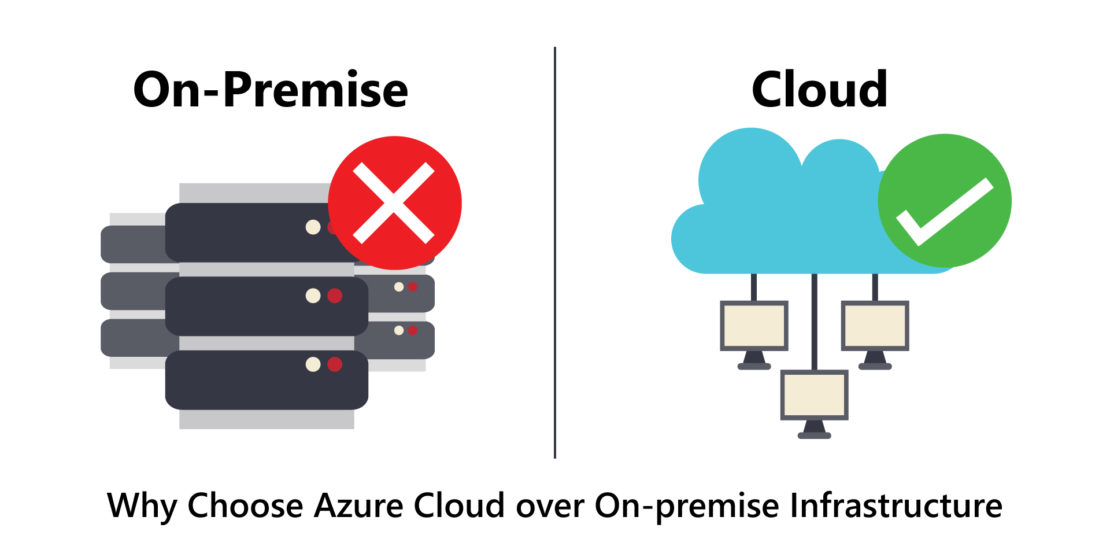 On-Premise-Vs-Cloud-(IT-Infrastructure)